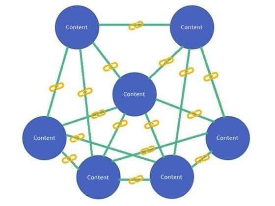 الروابط الداخلية Internal Linking