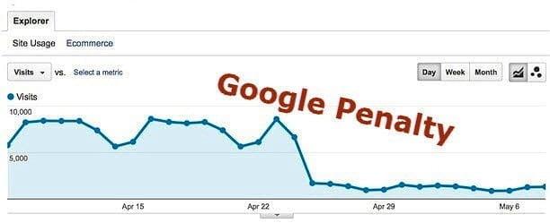 تعرض لعقوبه من جوجل
