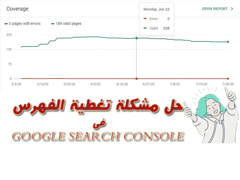 حل مشكلة تغطية الفهرس فى Google Search Console